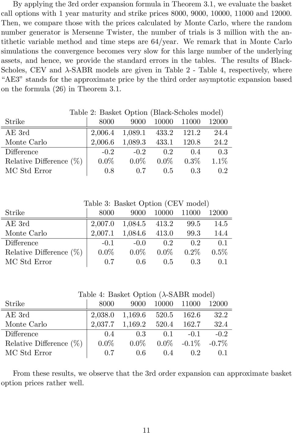 convergence becomes very slow for ths large number of the underlyng assets, and hence, we provde the standard errors n the tables The results of Black- Scholes, CEV and λ-sabr models are gven n Table