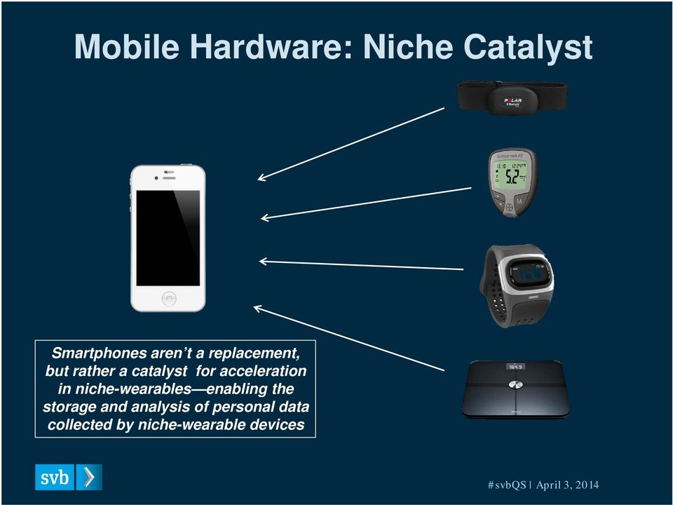 in niche-wearables enabling the storage and analysis