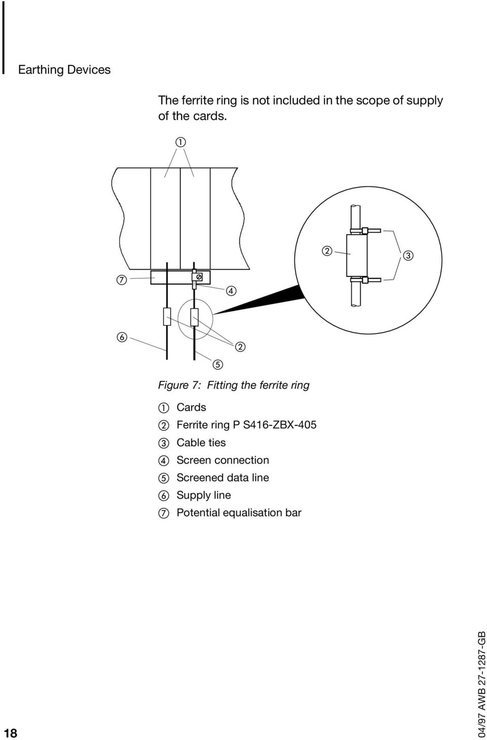 Figure 7: Fitting the ferrite ring Cards Ferrite ring P