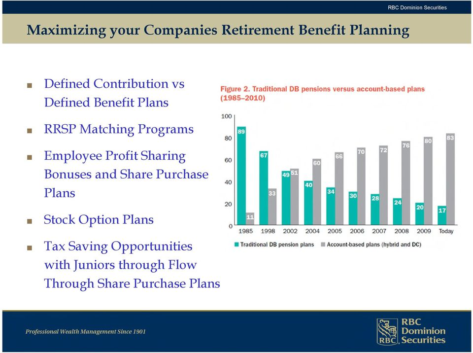 Profit Sharing Bonuses and Share Purchase Plans Stock Option Plans