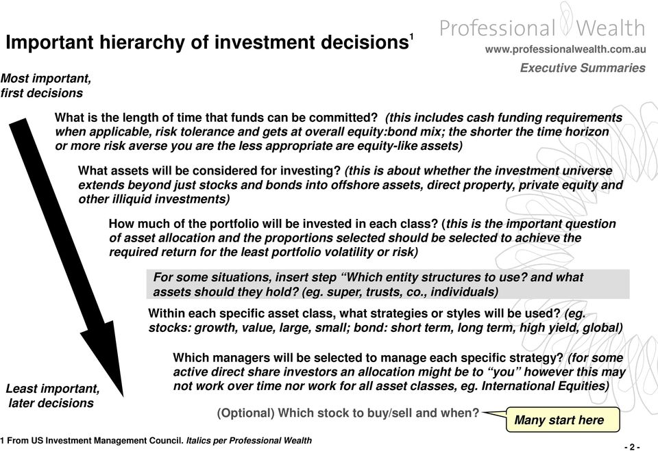 equity-like assets) What assets will be considered for investing?