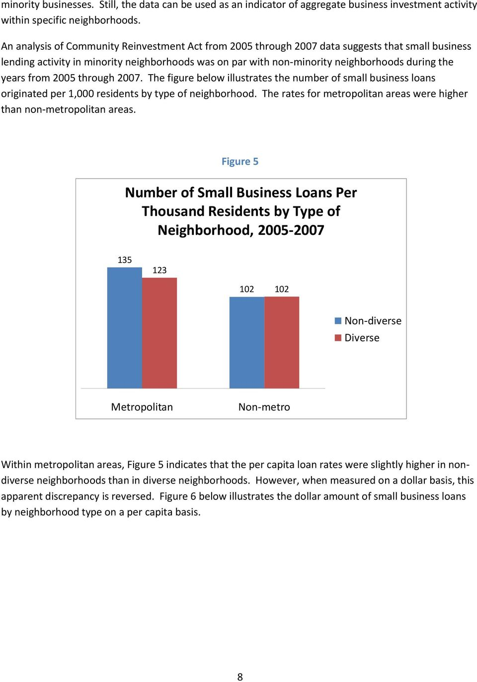 years from 2005 through 2007. The figure below illustrates the number of small business loans originated per 1,000 residents by type of neighborhood.