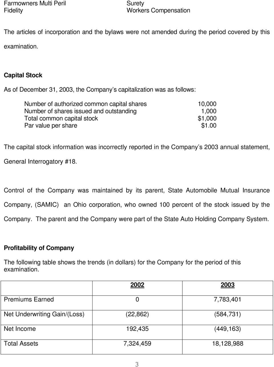 capital stock $1,000 Par value per share $1.00 The capital stock information was incorrectly reported in the Company s 2003 annual statement, General Interrogatory #18.