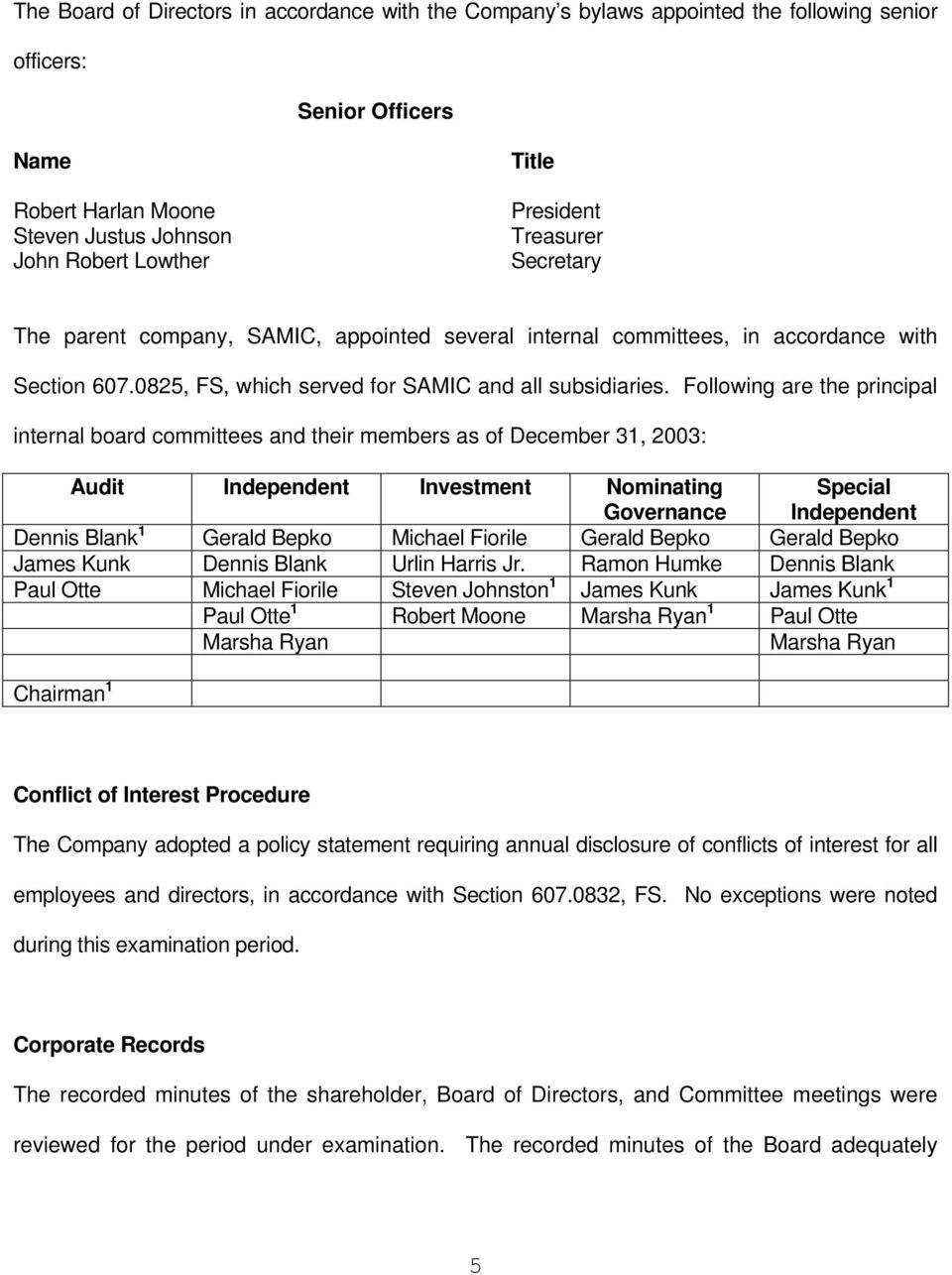 Following are the principal internal board committees and their members as of December 31, 2003: Audit Independent Investment Nominating Governance Special Independent Dennis Blank 1 Gerald Bepko