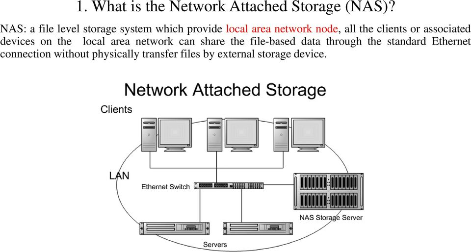the clients or associated devices on the local area network can share the
