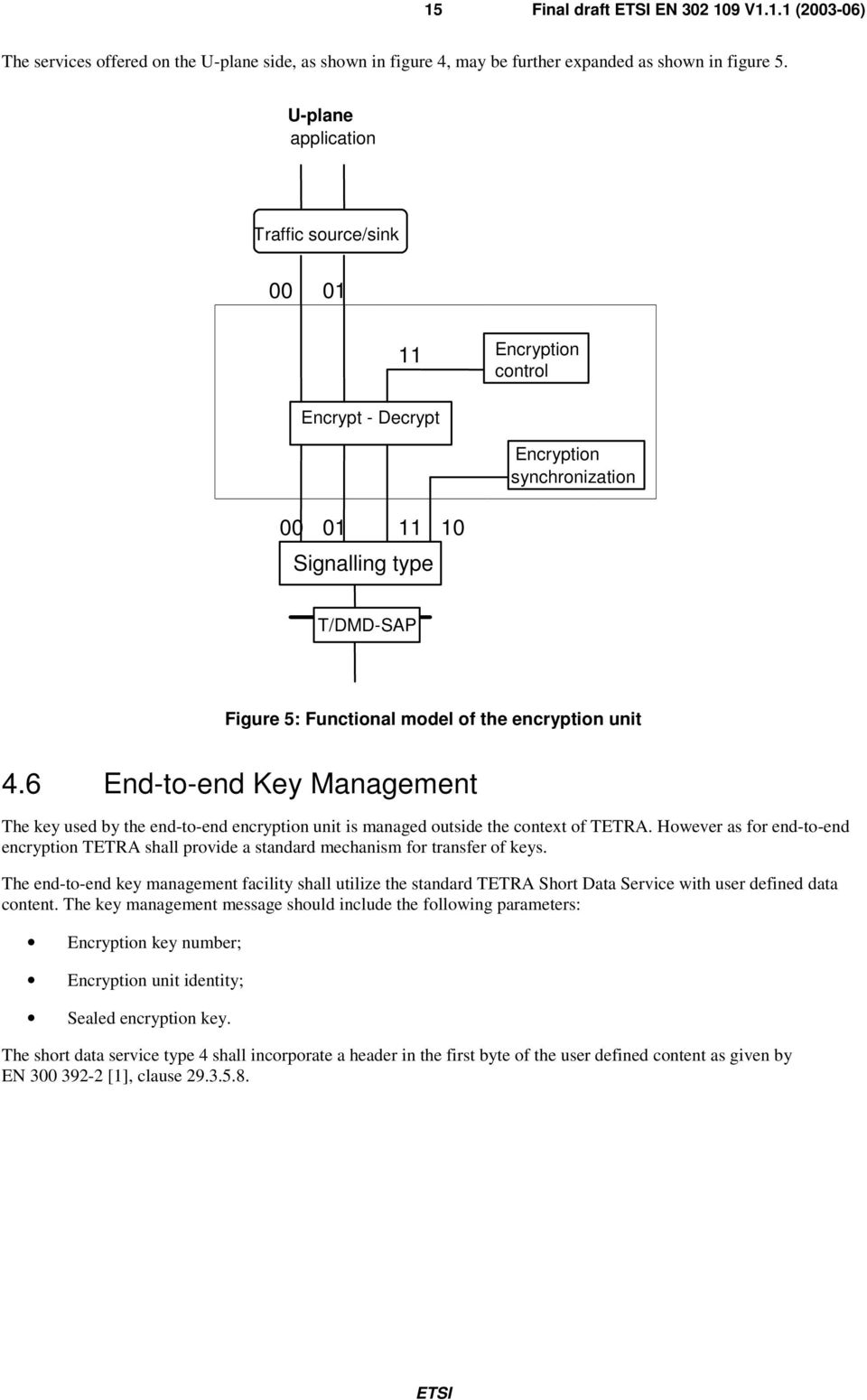 unit 4.6 End-to-end Key Management The key used by the end-to-end encryption unit is managed outside the context of TETRA.