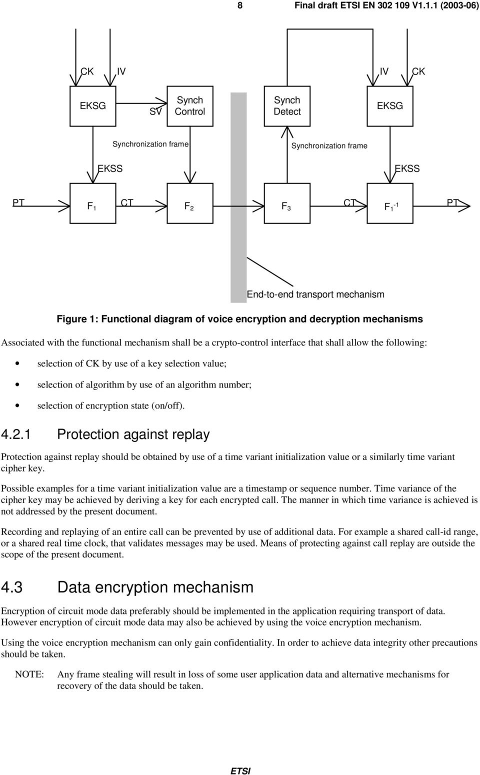 Functional diagram of voice encryption and decryption mechanisms Associated with the functional mechanism shall be a crypto-control interface that shall allow the following: selection of CK by use of