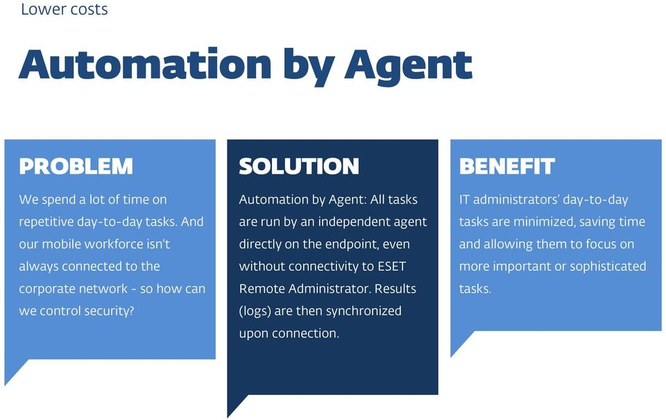 Automation by Agent: All tasks are run by an independent agent directly on the endpoint, even without connectivity to ESET Remote