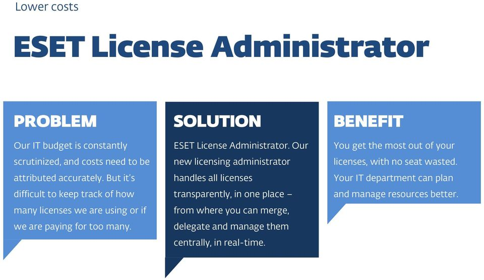 Our new licensing administrator handles all licenses transparently, in one place from where you can merge, delegate and manage them