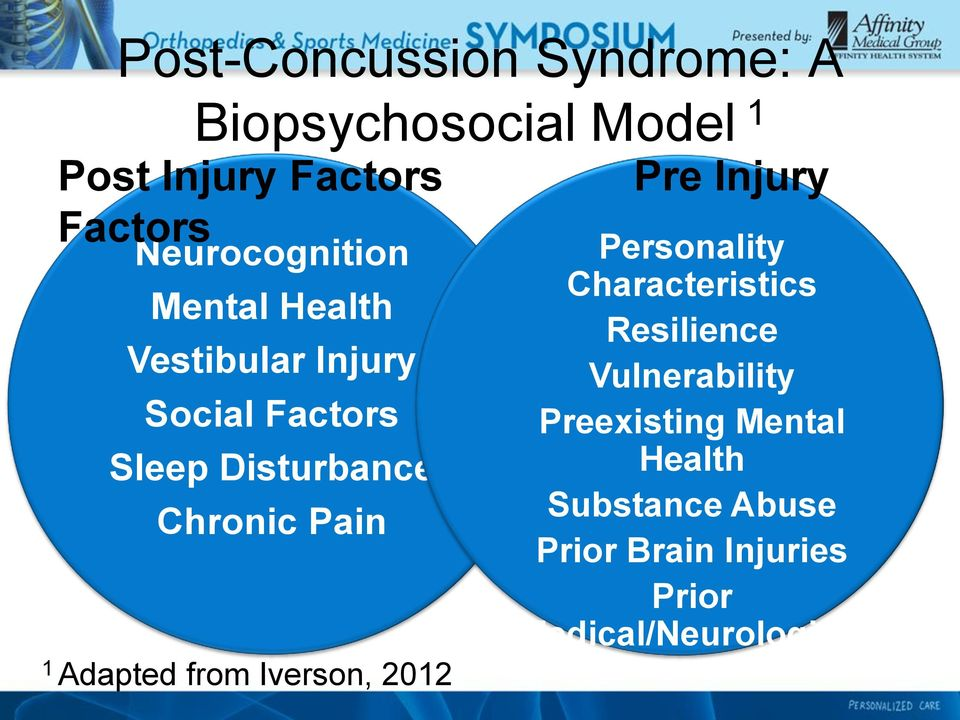 Pain 1 Adapted from Iverson, 2012 Pre Injury Personality Characteristics Symptoms
