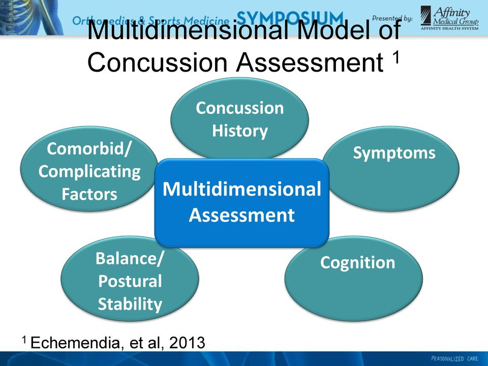 Multidimensional Assessment Symptoms Balance/
