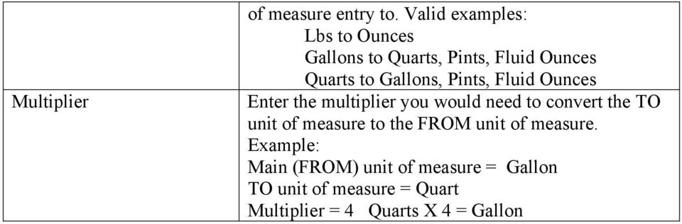 Gallons, Pints, Fluid Ounces Enter the multiplier you would need to convert the TO