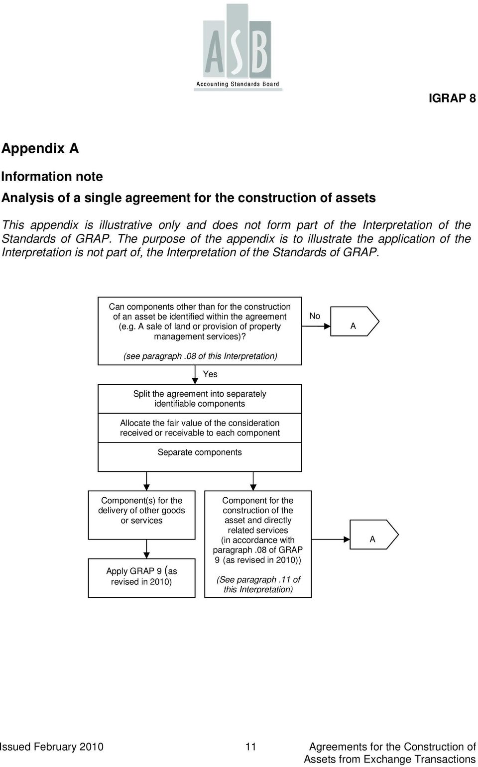 Can components other than for the construction of an asset be identified within the agreement (e.g. A sale of land or provision of property management services)? (see paragraph.