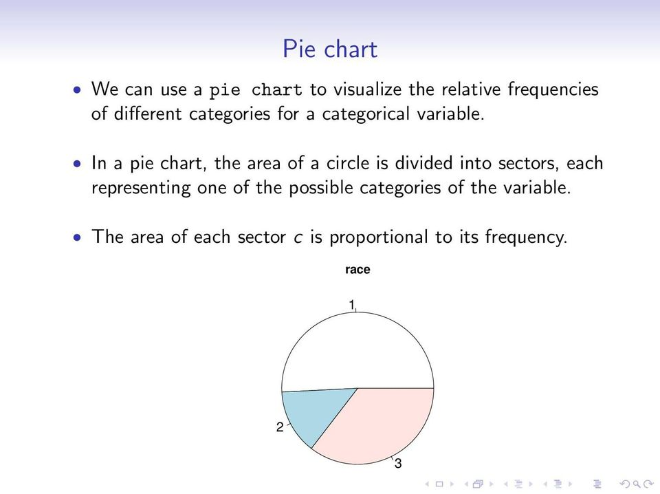 In a pie chart, the area of a circle is divided into sectors, each representing