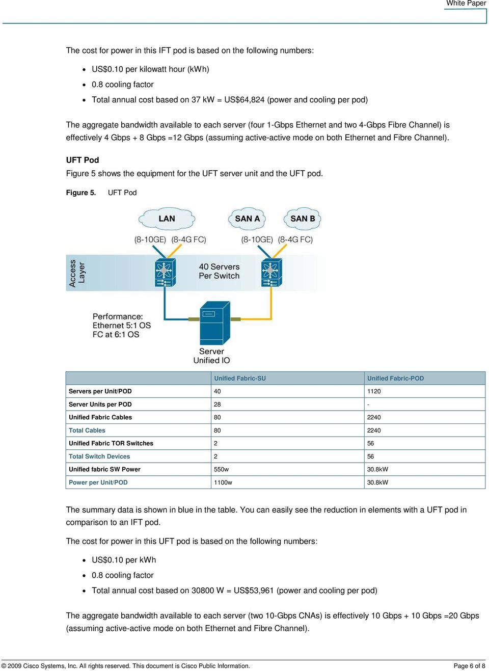 effectively 4 Gbps + 8 Gbps =12 Gbps (assuming active-active mode on both Ethernet and Fibre Channel). UFT Pod Figure 5
