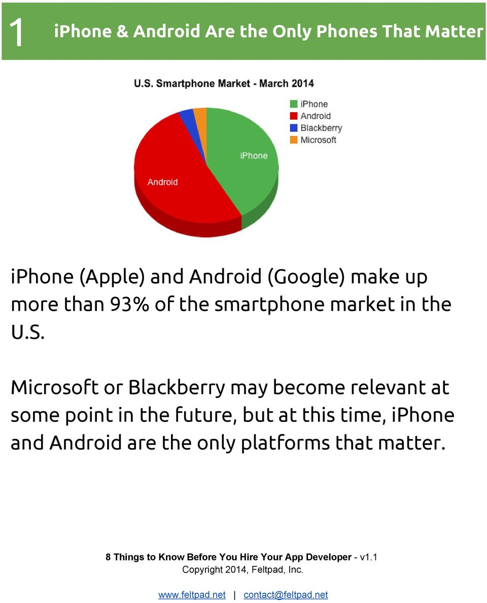 S. Microsoft or Blackberry may become relevant at some point in the