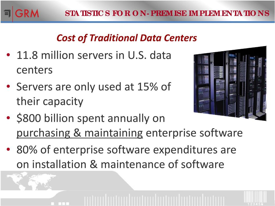 data centers Servers are only used at 15% of their capacity $800 billion spent