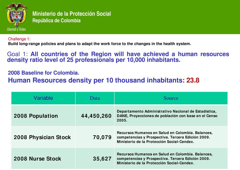 Human Resources density per 10 thousand inhabitants: 23.