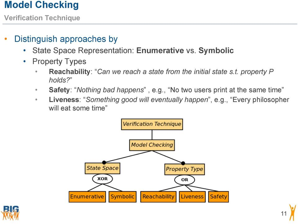 Symbolic Property Types Reachability: Can we reach a state from the initial state s.t. property P holds?