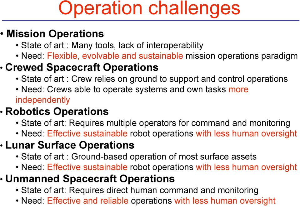 command and monitoring Need: Effective sustainable robot operations with less human oversight Lunar Surface Operations State of art : Ground-based operation of most surface assets Need: Effective