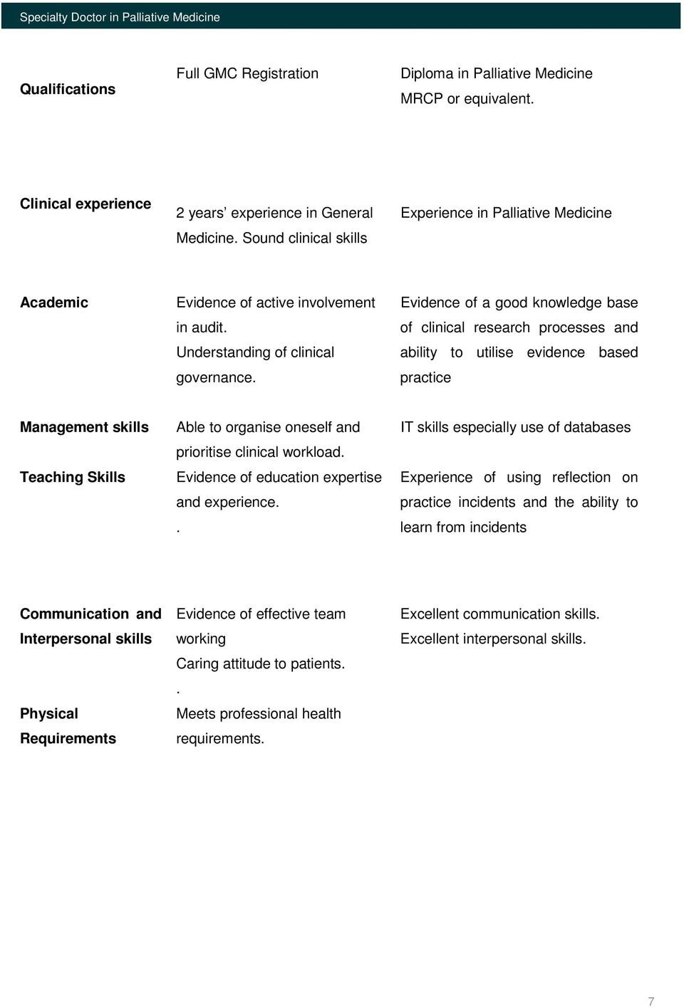 Evidence of a good knowledge base of clinical research processes and ability to utilise evidence based practice Management skills Teaching Skills Able to organise oneself and prioritise clinical