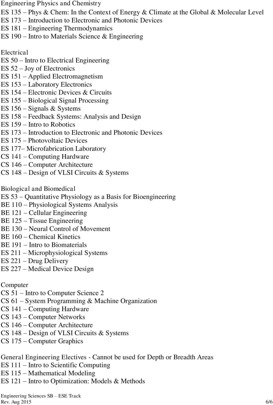 ES 154 Electronic Devices & Circuits ES 155 Biological Signal Processing ES 156 Signals & Systems ES 158 Feedback Systems: Analysis and Design ES 159 Intro to Robotics ES 173 Introduction to