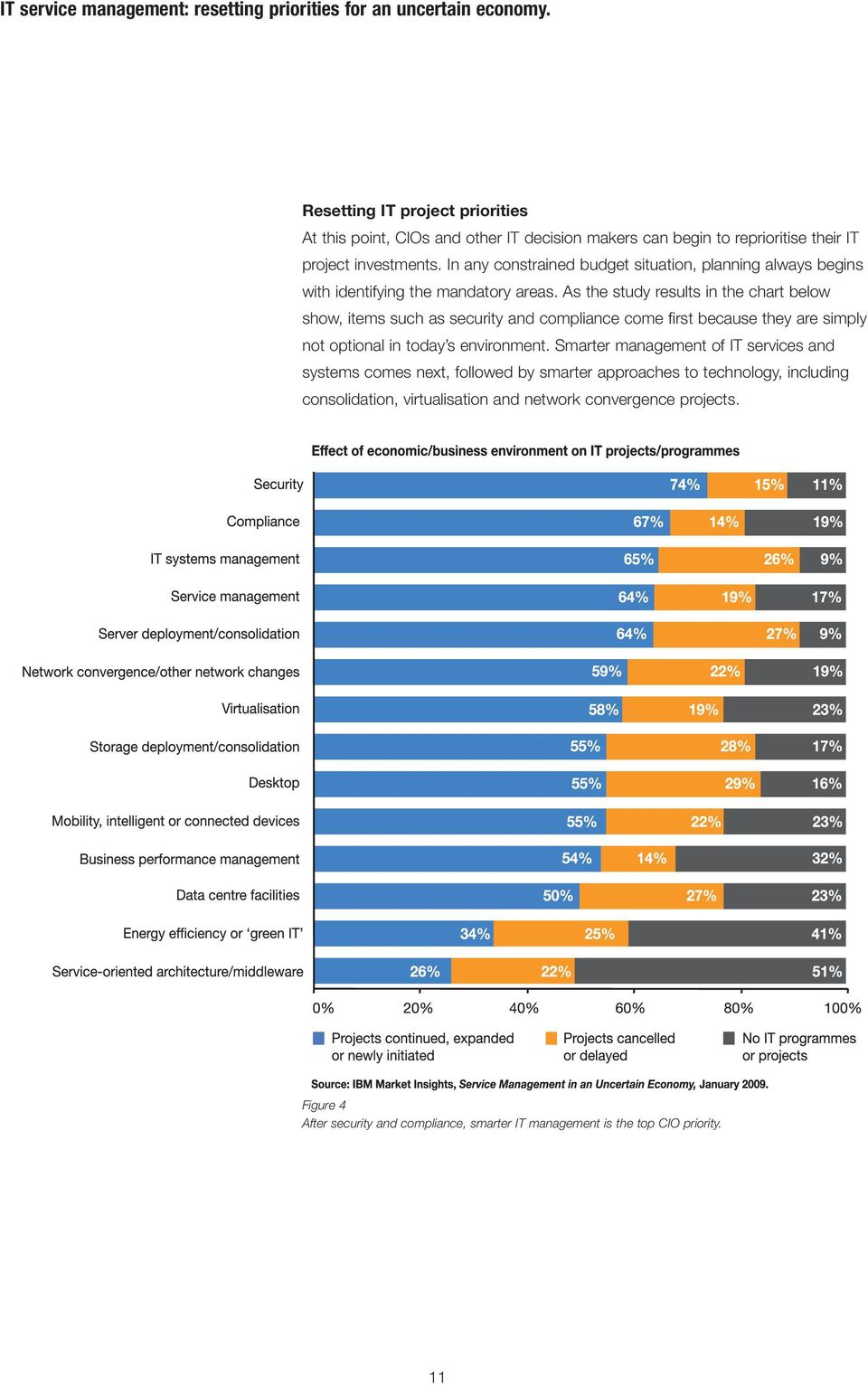 As the study results in the chart below show, items such as security and compliance come first because they are simply not optional in today s environment.