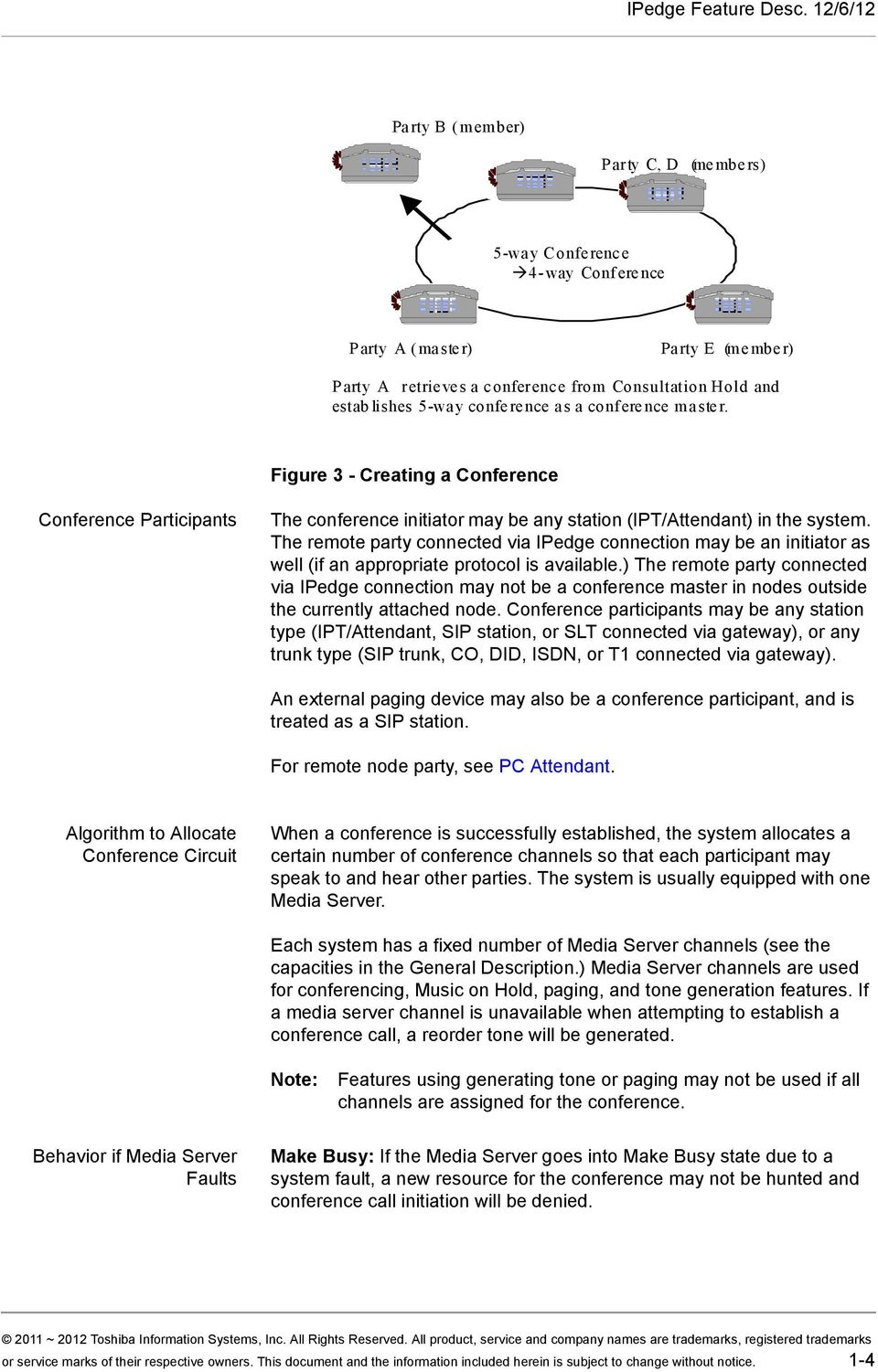 conference as a conference master. Figure 3 - Creating a Conference Conference Participants The conference initiator may be any station (IPT/Attendant) in the system.