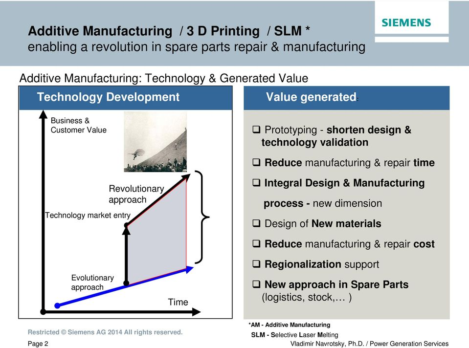 Technology market entry Revolutionary approach Integral Design & Manufacturing process - new dimension Design of New materials Evolutionary approach Time