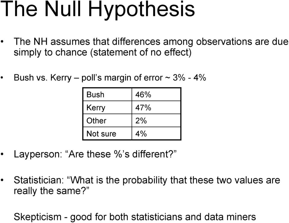 Kerry poll s margin of error ~ 3% - 4% Bush Kerry Other Not sure 46% 47% 2% 4% Layperson: Are