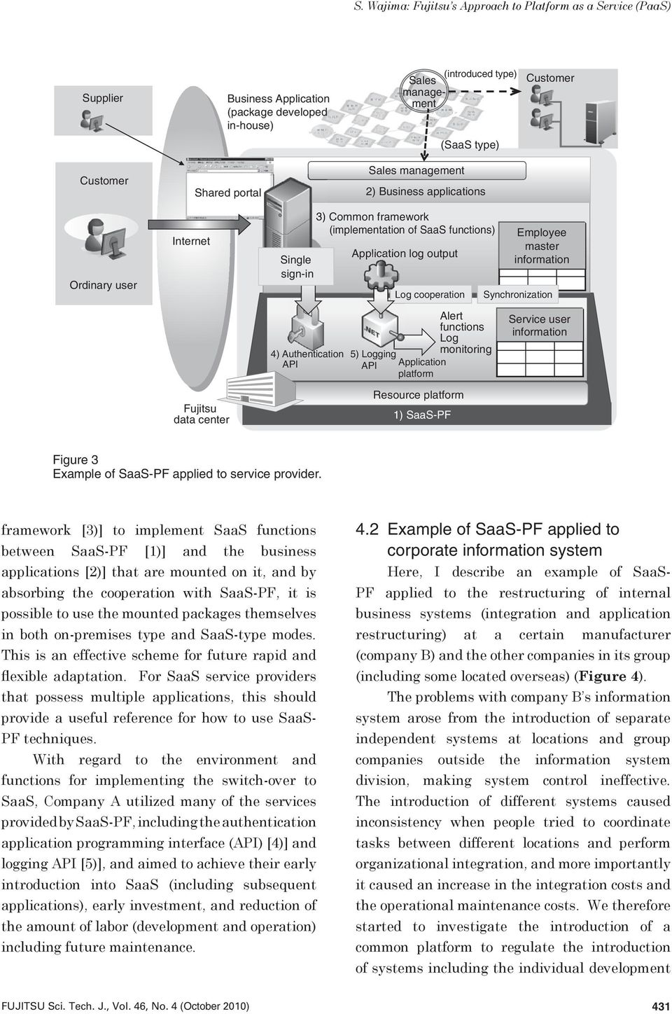 functions Log monitoring Service user information Fujitsu data center Resource platform 1) SaaS-PF Figure 3 Example of SaaS-PF applied to service provider.