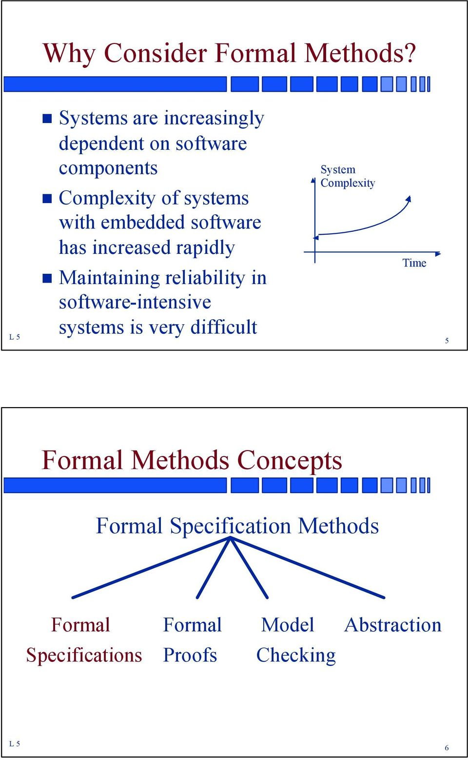 embedded software has increased rapidly Maintaining reliability in software-intensive