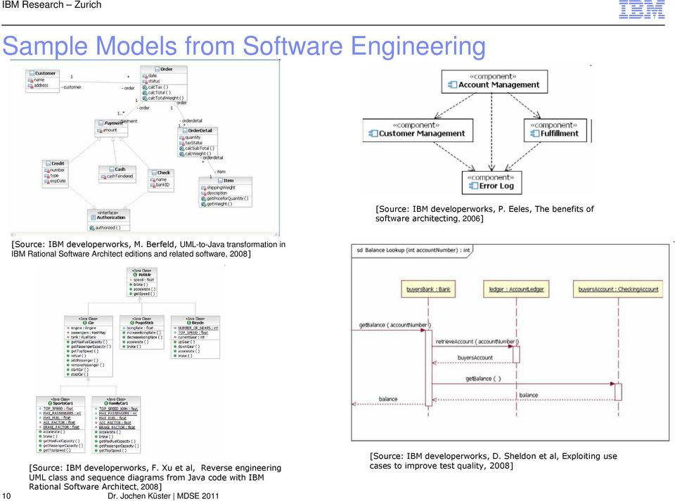 Berfeld, UML-to-Java transformation in IBM Rational Software Architect editions and related software, 2008] 10 [Source: IBM