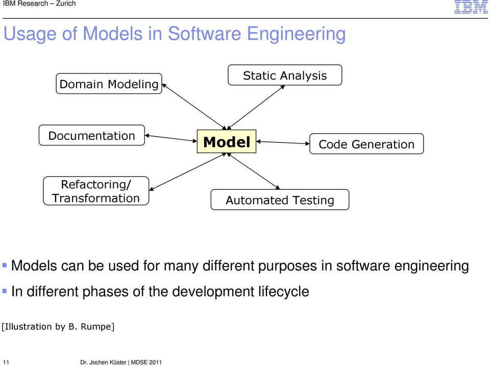 Testing Models can be used for many different purposes in software