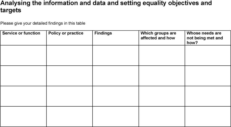 this table Service or function Policy or practice Findings