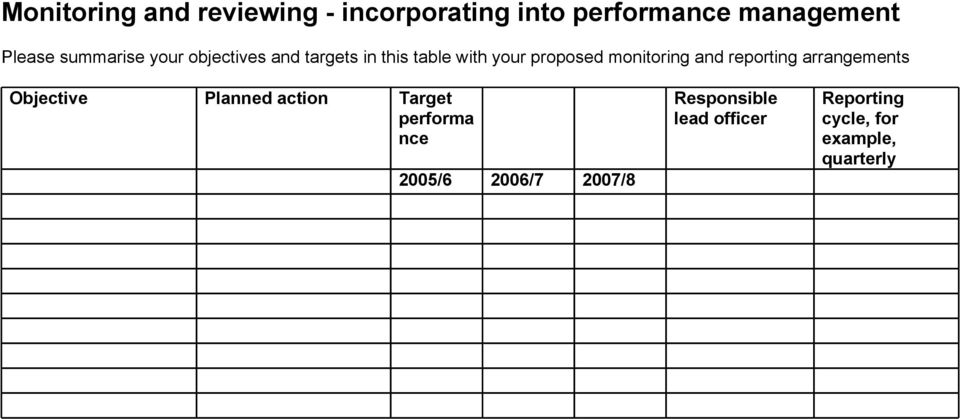monitoring and reporting arrangements Objective Planned action Target performa