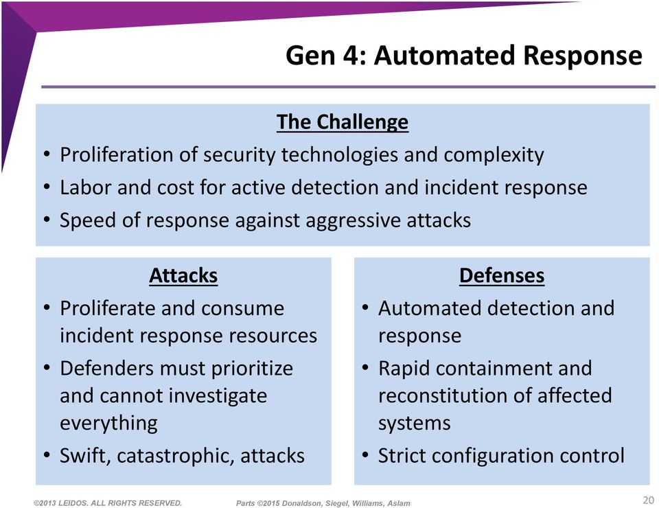 incident response resources Defenders must prioritize and cannot investigate everything Swift, catastrophic, attacks