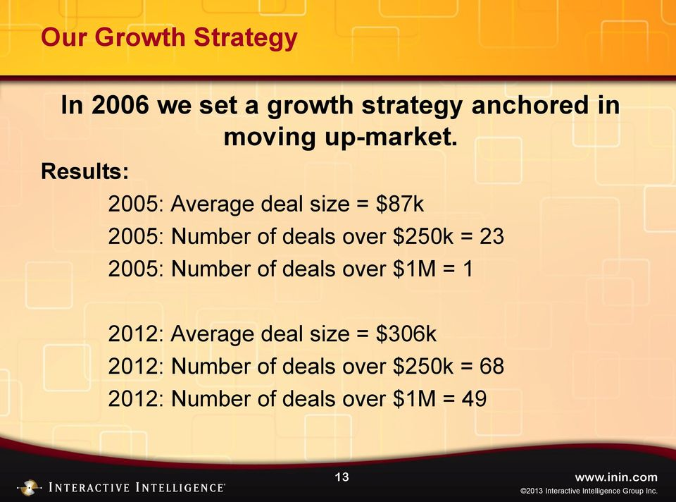 Results: 2005: Average deal size = $87k 2005: Number of deals over $250k = 23