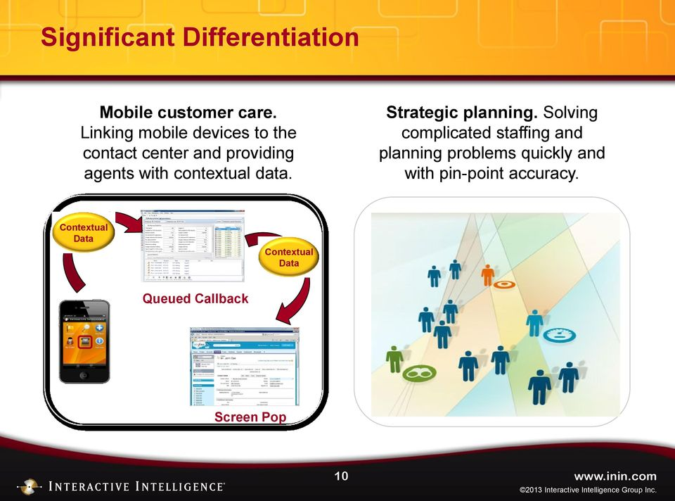 contextual data. Strategic planning.