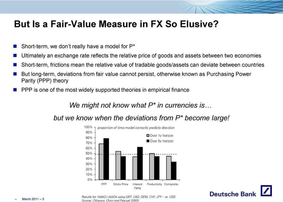 Short-term, frictions mean the relative value of tradable goods/assets can deviate between countries But long-term, deviations from fair value