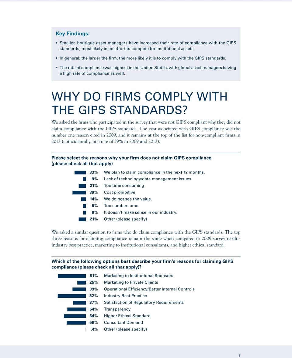 The rate of compliance was highest in the United States, with global asset managers having a high rate of compliance as well. WHY DO FIRMS COMPLY WITH THE GIPS STANDARDS?