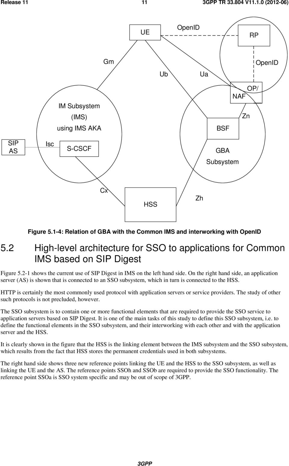 2-1 shows the current use of SIP Digest in IMS on the left hand side.