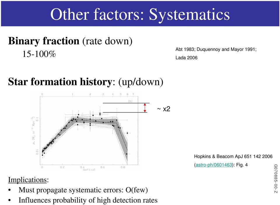 Implications: Must propagate systematic errors: O(few) Influences probability