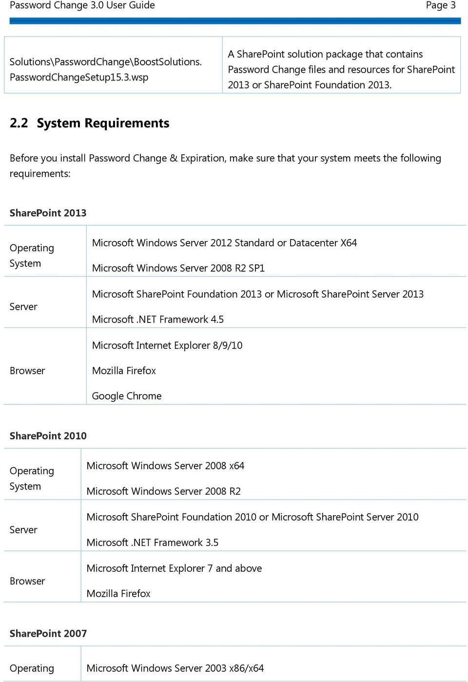 2012 Standard or Datacenter X64 Microsoft Windows Server 2008 R2 SP1 Microsoft SharePoint Foundation 2013 or Microsoft SharePoint Server 2013 Microsoft.NET Framework 4.