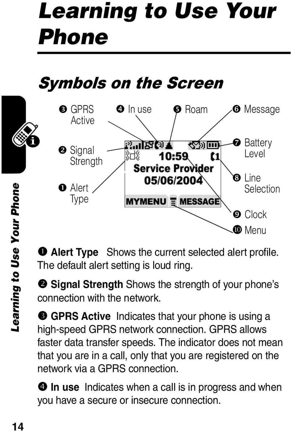 Signal Strength Shows the strength of your phone s connection with the network. GPRS Active Indicates that your phone is using a high-speed GPRS network connection.
