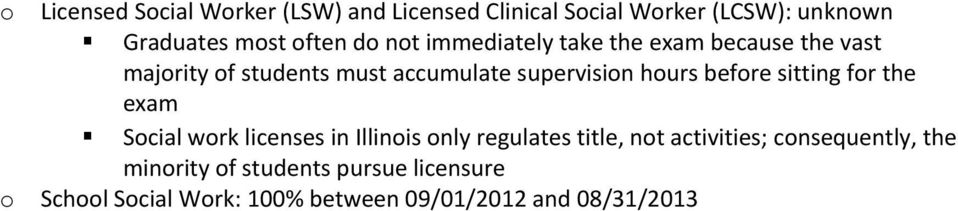 before sitting for the exam Social work licenses in Illinois only regulates title, not activities;