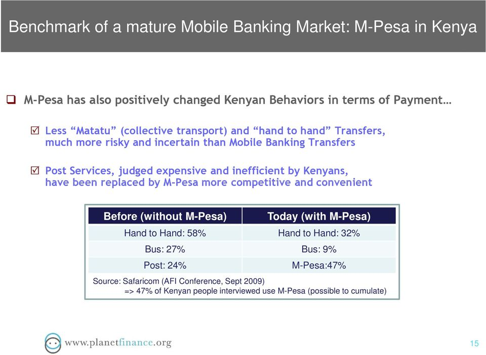 inefficient by Kenyans, have been replaced by M-Pesa more competitive and convenient Before (without M-Pesa) Today (with M-Pesa) Hand to Hand: 58% Hand