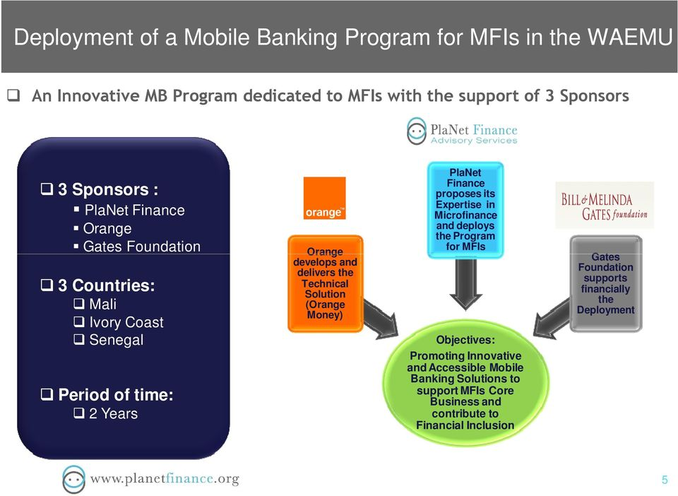 Solution (Orange Money) PlaNet Finance proposes its Expertise in Microfinance and deploys the Program for MFIs Objectives: Promoting Innovative and