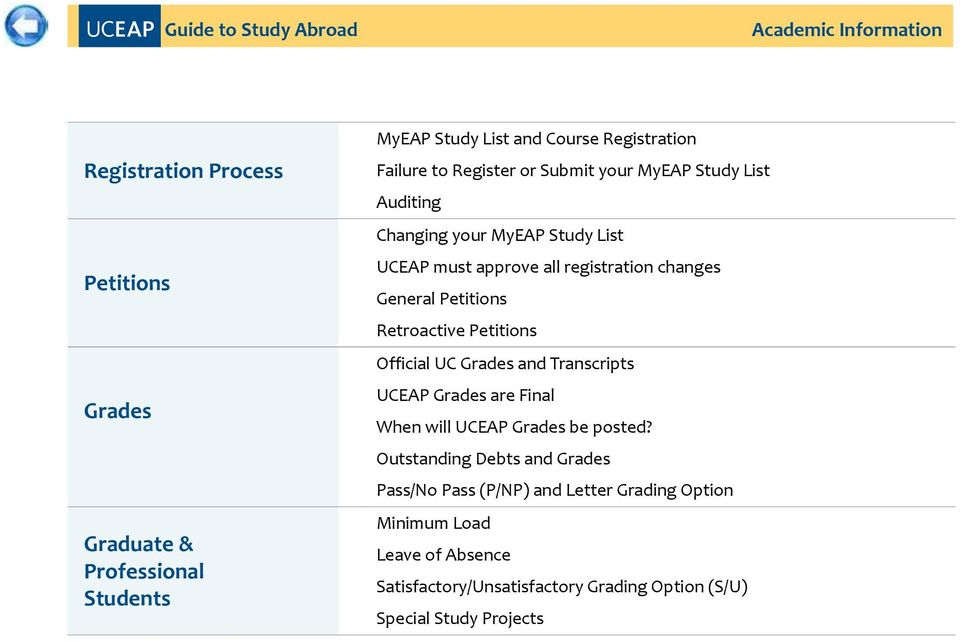 Retroactive Petitions Official UC Grades and Transcripts UCEAP Grades are Final When will UCEAP Grades be posted?