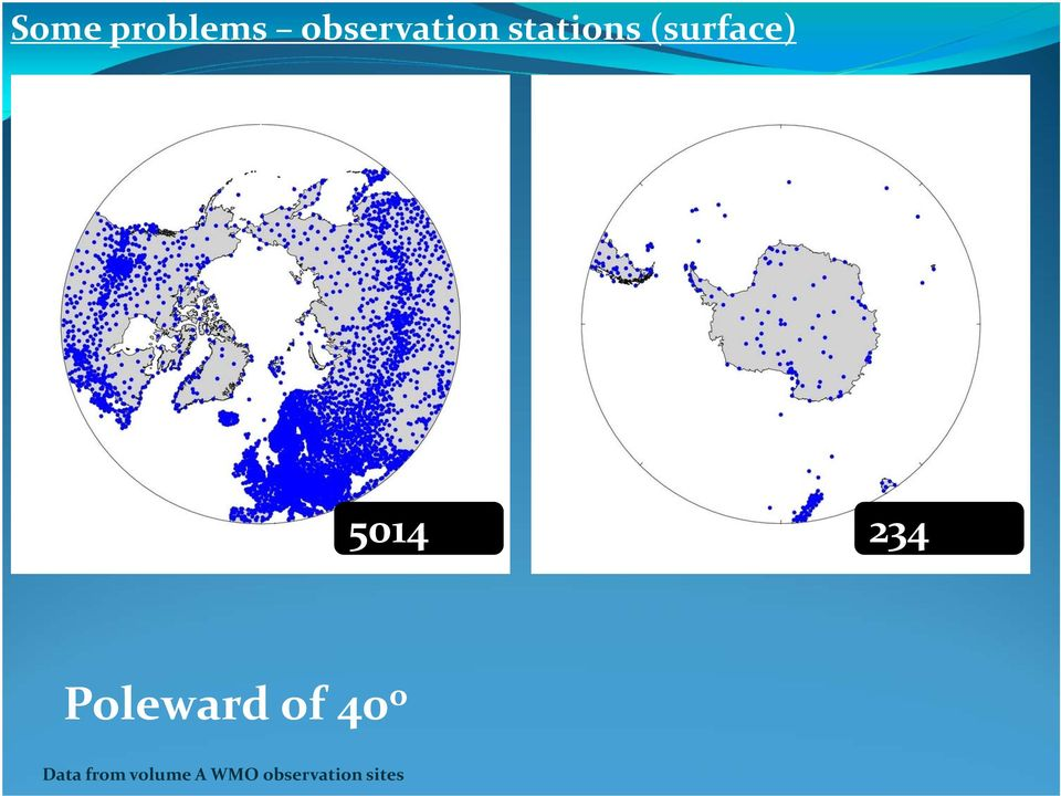 Poleward of 40 o Data from